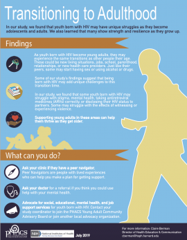 Transitioning to Adulthood Infographic